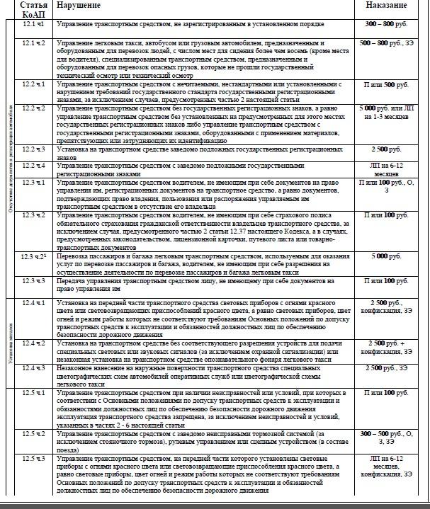 Штрафы гибдд 2013 с 1 июля, Где можно посмотреть штрафы на машину, Проверка штрафов по госномеру